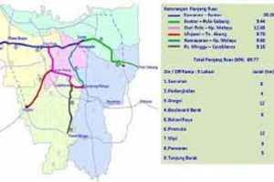 Traffic Forecast of Jakarta Inner Toll Road